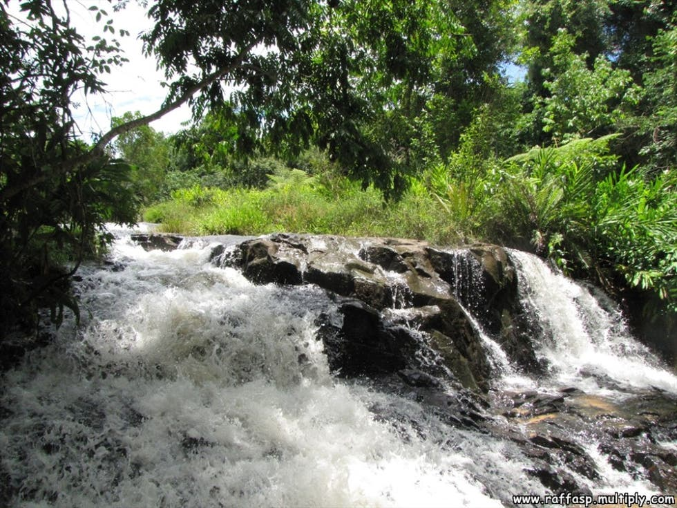 Water Resources in Analândia