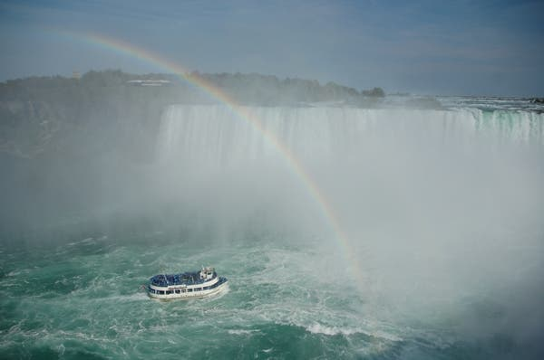 Clima en Las cataratas canadienses del Niagara, Niagara on the Lake, Canada