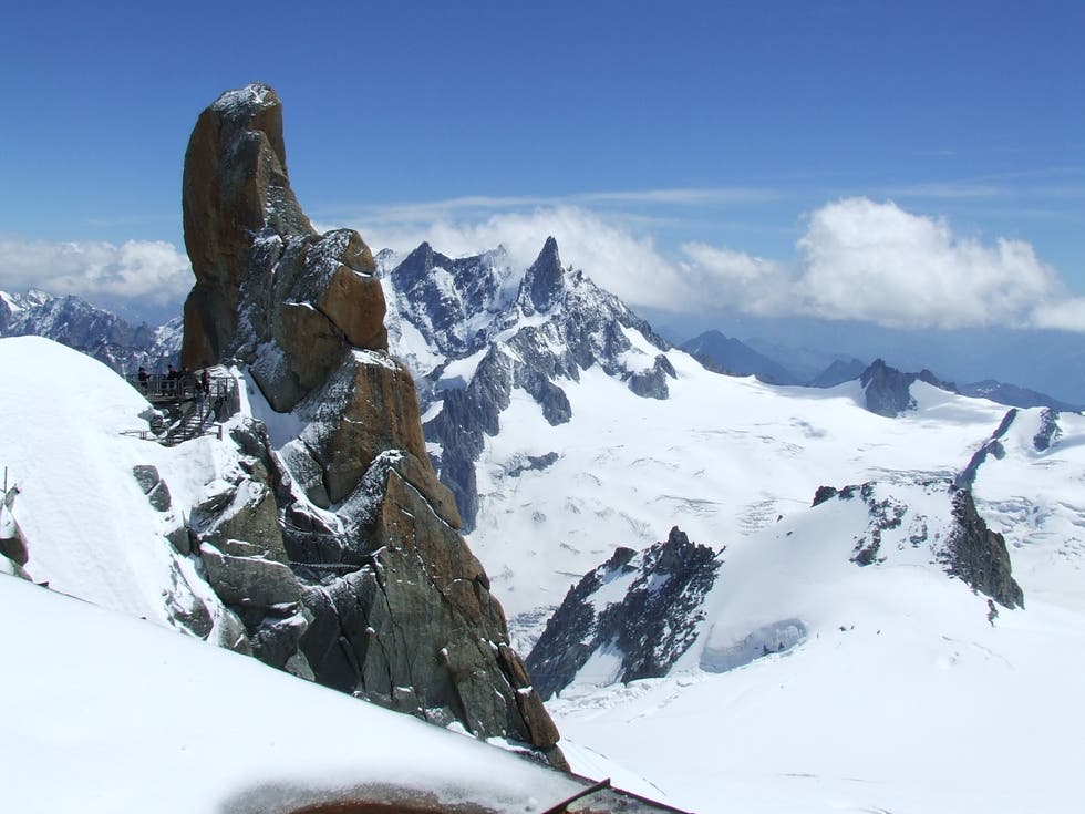 Sports in Chamonix-Mont-Blanc
