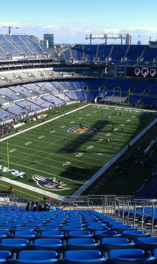 Estadio en M&T Bank Stadium